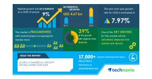 Global Commercial Aircrafts Seating Market | Growing Demand for Luxury Air Travel to Boost the Market Growth | Technavio